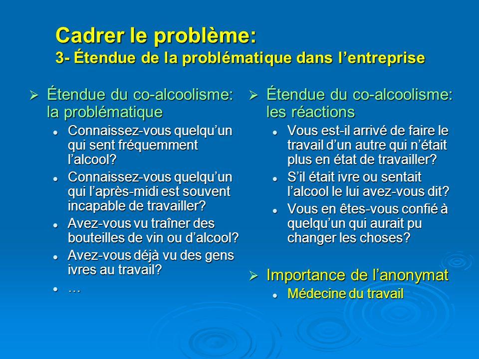 Cadrer le problème: 3- Étendue de la problématique dans lentreprise Étendue du co-alcoolisme: la problématique Étendue du co-alcoolisme: la problémati