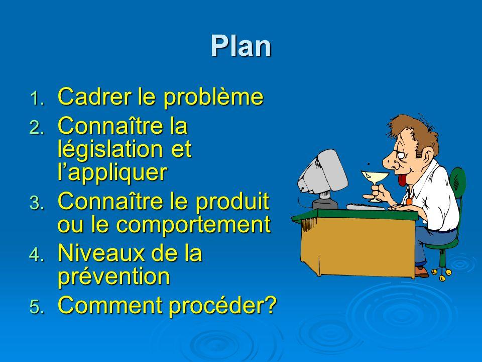 Plan 1. Cadrer le problème 2. Connaître la législation et lappliquer 3. Connaître le produit ou le comportement 4. Niveaux de la prévention 5. Comment