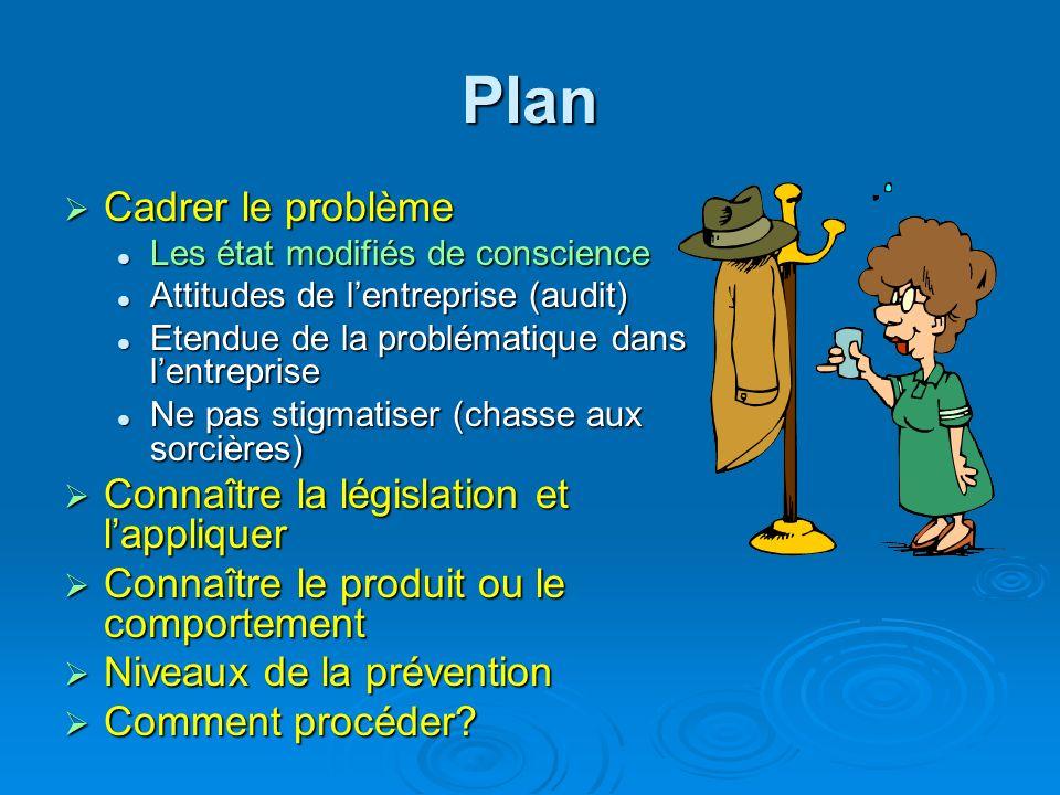 Plan Cadrer le problème Cadrer le problème Les état modifiés de conscience Les état modifiés de conscience Attitudes de lentreprise (audit) Attitudes