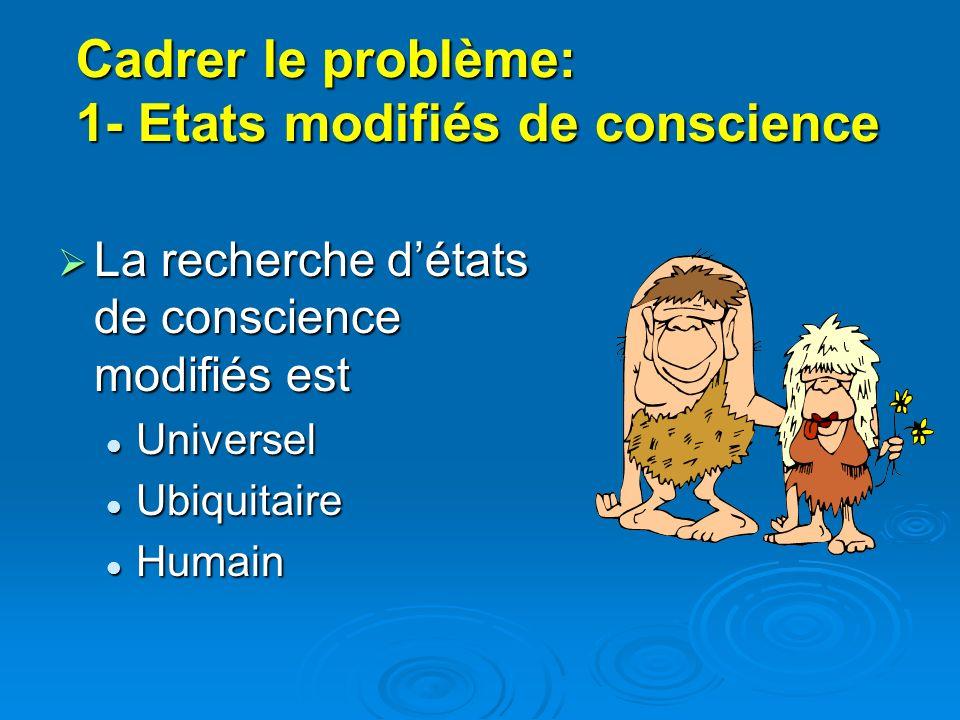 Cadrer le problème: 1- Etats modifiés de conscience La recherche détats de conscience modifiés est La recherche détats de conscience modifiés est Univ