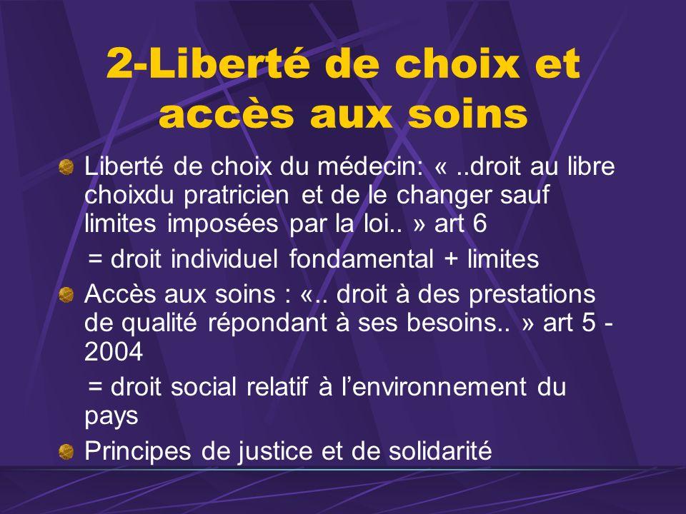 2-Liberté de choix et accès aux soins Liberté de choix du médecin: «..droit au libre choixdu pratricien et de le changer sauf limites imposées par la