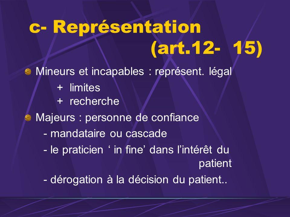 c- Représentation (art.12- 15) Mineurs et incapables : représent. légal + limites + recherche Majeurs : personne de confiance - mandataire ou cascade