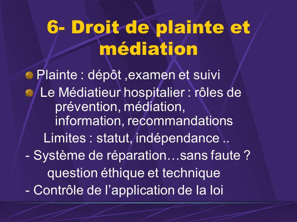 6- Droit de plainte et médiation Plainte : dépôt,examen et suivi Le Médiatieur hospitalier : rôles de prévention, médiation, information, recommandati