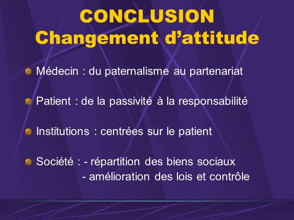 CONCLUSION Changement dattitude Médecin : du paternalisme au partenariat Patient : de la passivité à la responsabilité Institutions : centrées sur le