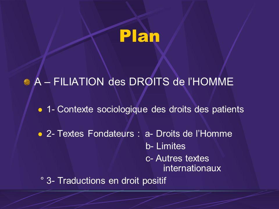Plan A – FILIATION des DROITS de lHOMME 1- Contexte sociologique des droits des patients 2- Textes Fondateurs : a- Droits de lHomme b- Limites c- Autr