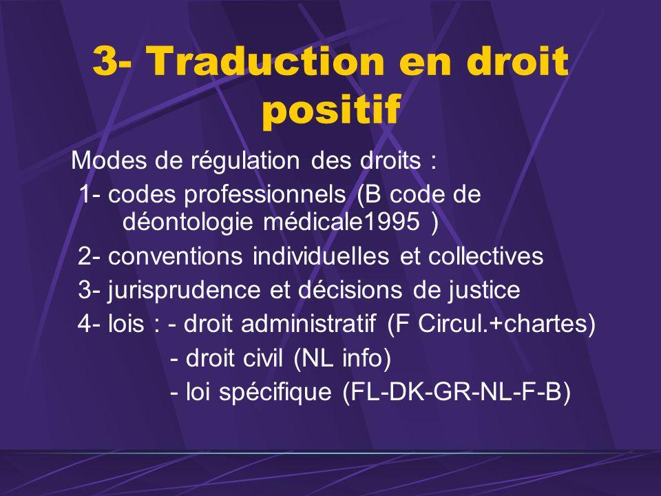 3- Traduction en droit positif Modes de régulation des droits : 1- codes professionnels (B code de déontologie médicale1995 ) 2- conventions individue