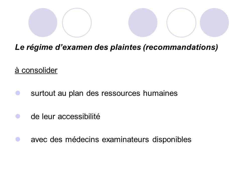 Le régime dexamen des plaintes (recommandations) à consolider surtout au plan des ressources humaines de leur accessibilité avec des médecins examinateurs disponibles