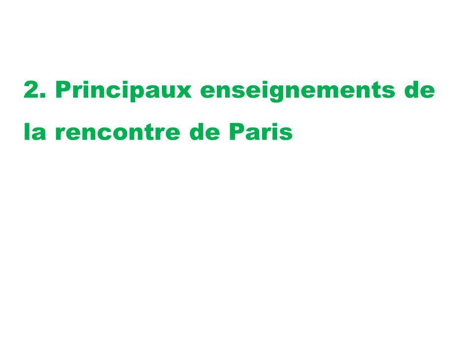 2. Principaux enseignements de la rencontre de Paris