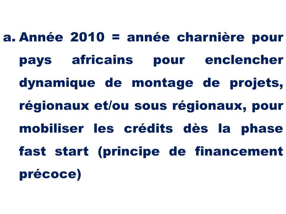 a.Année 2010 = année charnière pour pays africains pour enclencher dynamique de montage de projets, régionaux et/ou sous régionaux, pour mobiliser les crédits dès la phase fast start (principe de financement précoce)