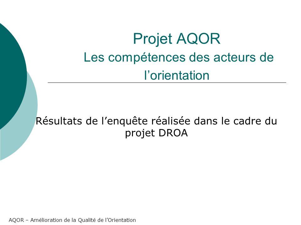 AQOR – Amélioration de la Qualité de lOrientation Projet AQOR Les compétences des acteurs de lorientation Résultats de lenquête réalisée dans le cadre du projet DROA
