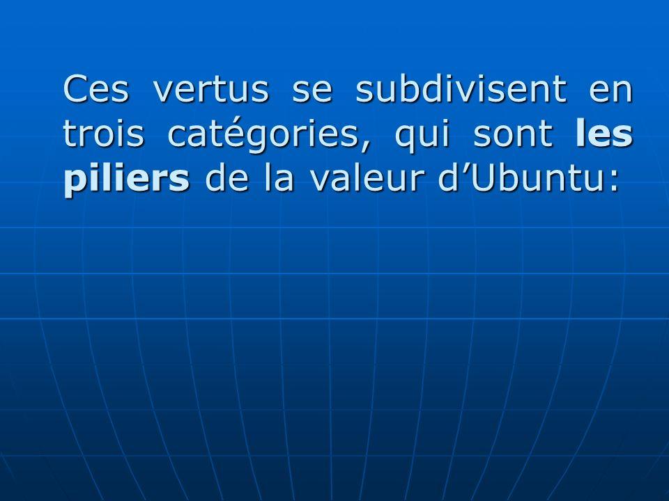 Ces vertus se subdivisent en trois catégories, qui sont les piliers de la valeur dUbuntu: