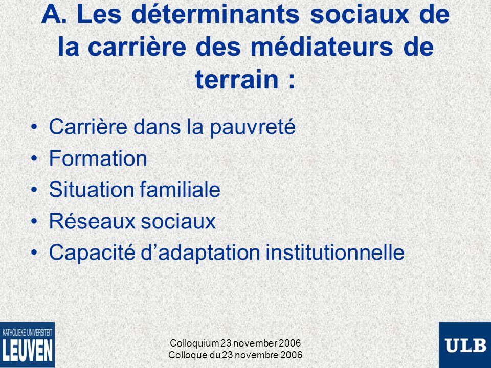 A. Les déterminants sociaux de la carrière des médiateurs de terrain : Carrière dans la pauvreté Formation Situation familiale Réseaux sociaux Capacit