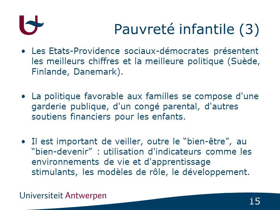 15 Pauvreté infantile (3) Les Etats-Providence sociaux-démocrates présentent les meilleurs chiffres et la meilleure politique (Suède, Finlande, Danemark).