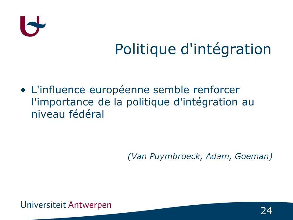 24 Politique d intégration L influence européenne semble renforcer l importance de la politique d intégration au niveau fédéral (Van Puymbroeck, Adam, Goeman)
