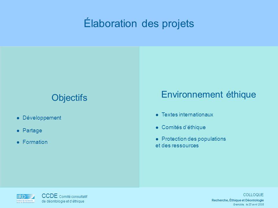 Objectifs Développement Partage Formation CCDE Comité consultatif de déontologie et déthique COLLOQUE Recherche, Éthique et Déontologie Grenoble, le 2