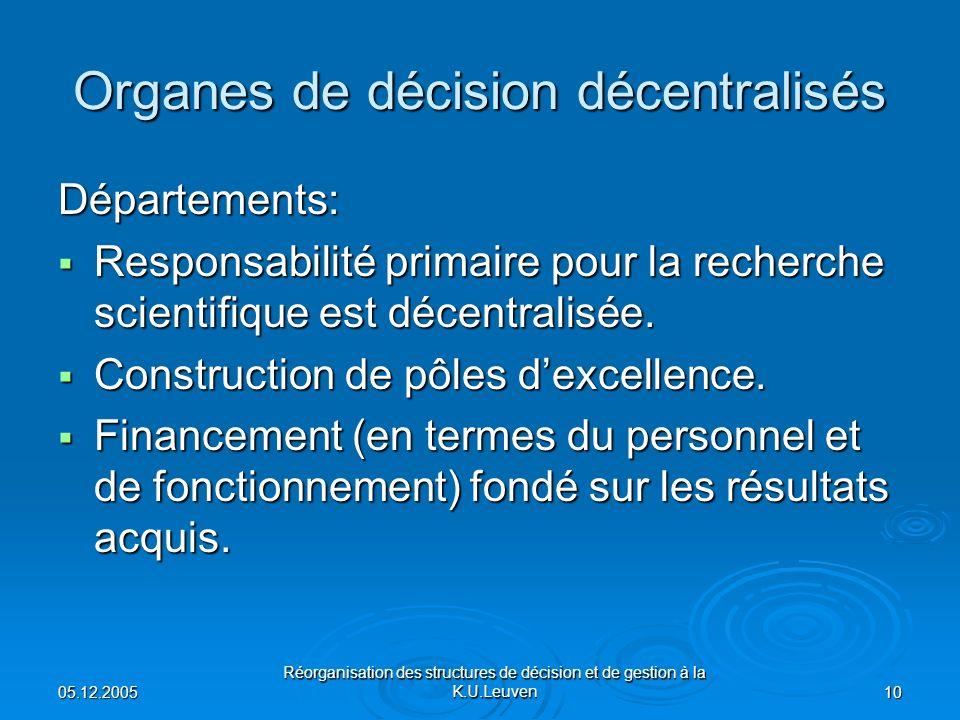 05.12.2005 Réorganisation des structures de décision et de gestion à la K.U.Leuven 10 Organes de décision décentralisés Départements: Responsabilité primaire pour la recherche scientifique est décentralisée.