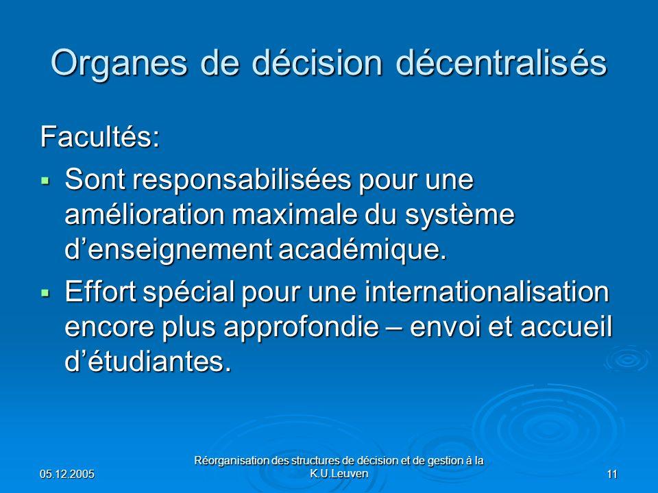 05.12.2005 Réorganisation des structures de décision et de gestion à la K.U.Leuven 11 Organes de décision décentralisés Facultés: Sont responsabilisées pour une amélioration maximale du système denseignement académique.