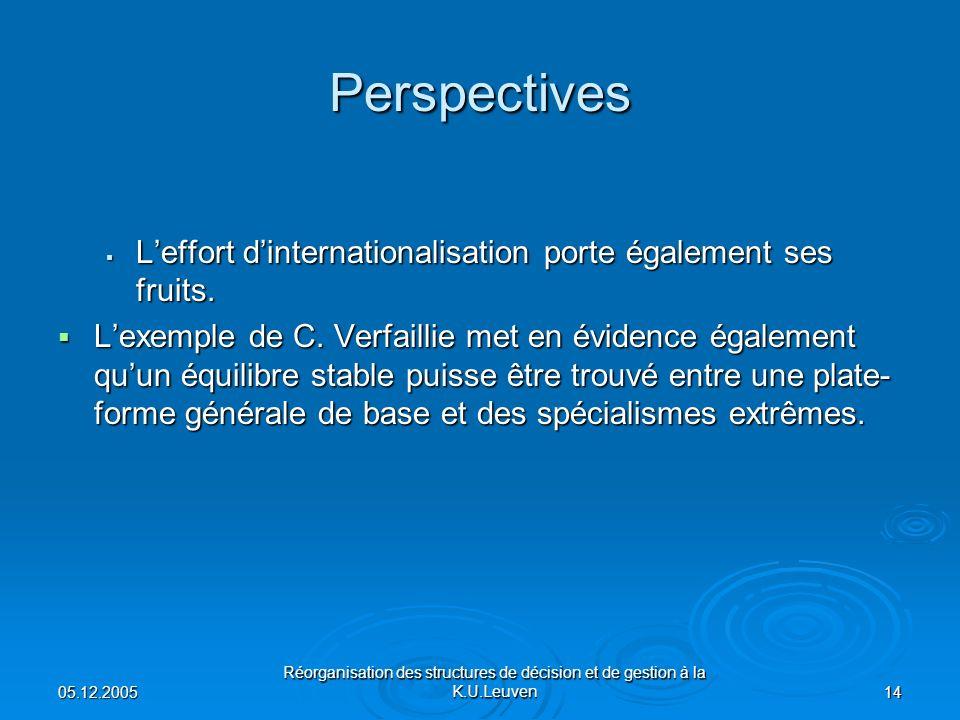05.12.2005 Réorganisation des structures de décision et de gestion à la K.U.Leuven 14 Perspectives Leffort dinternationalisation porte également ses fruits.