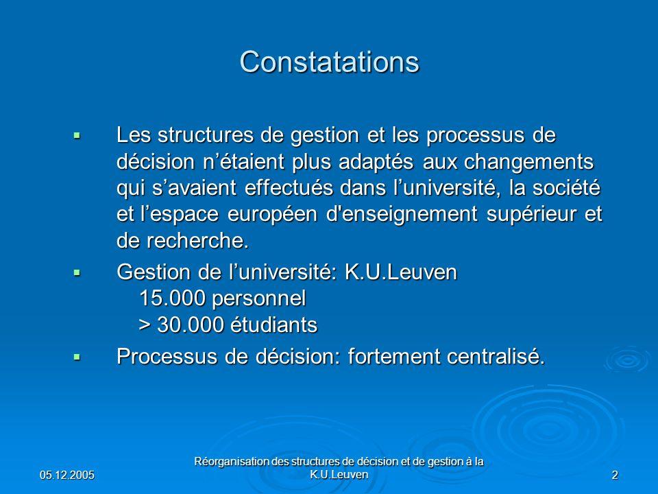 05.12.2005 Réorganisation des structures de décision et de gestion à la K.U.Leuven 2 Constatations Les structures de gestion et les processus de décision nétaient plus adaptés aux changements qui savaient effectués dans luniversité, la société et lespace européen d enseignement supérieur et de recherche.