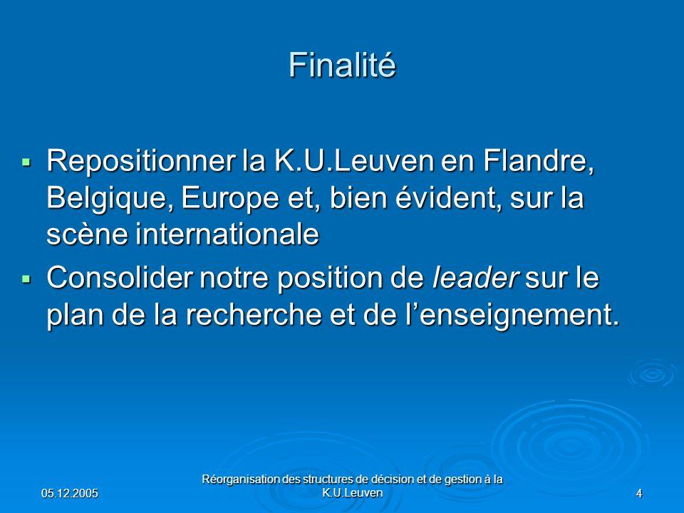 05.12.2005 Réorganisation des structures de décision et de gestion à la K.U.Leuven 5 Réalisation En différentes étapes: Redéfinition des rôles différents des organes de décision centraux.
