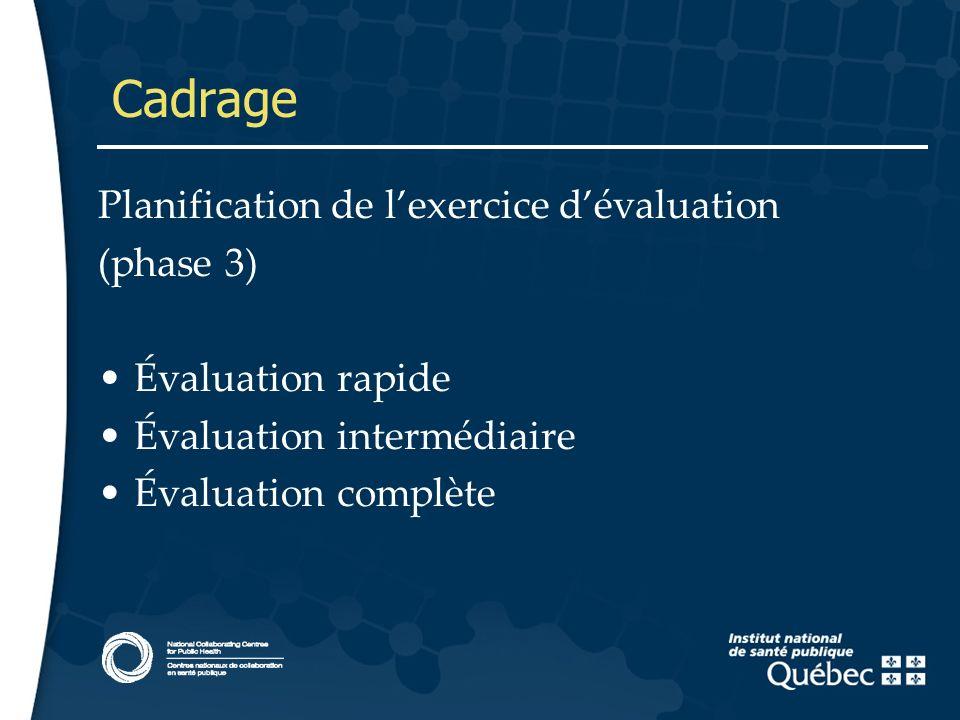13 Cadrage Planification de lexercice dévaluation (phase 3) Évaluation rapide Évaluation intermédiaire Évaluation complète