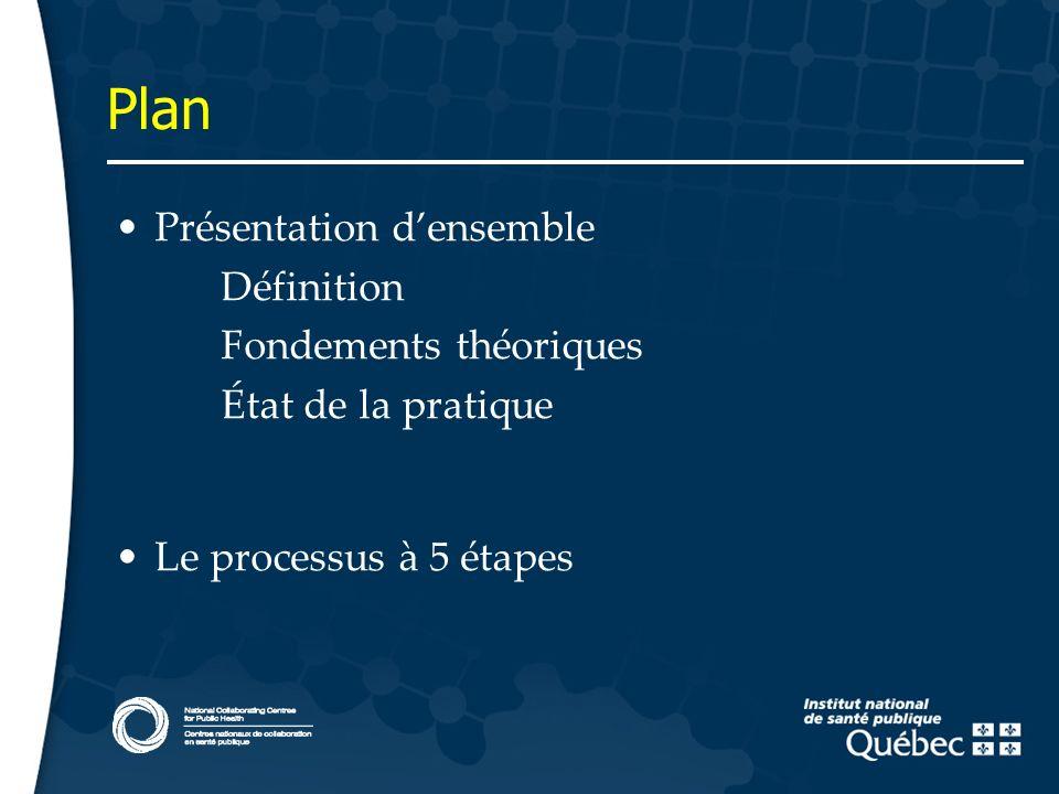 2 Plan Présentation densemble Définition Fondements théoriques État de la pratique Le processus à 5 étapes
