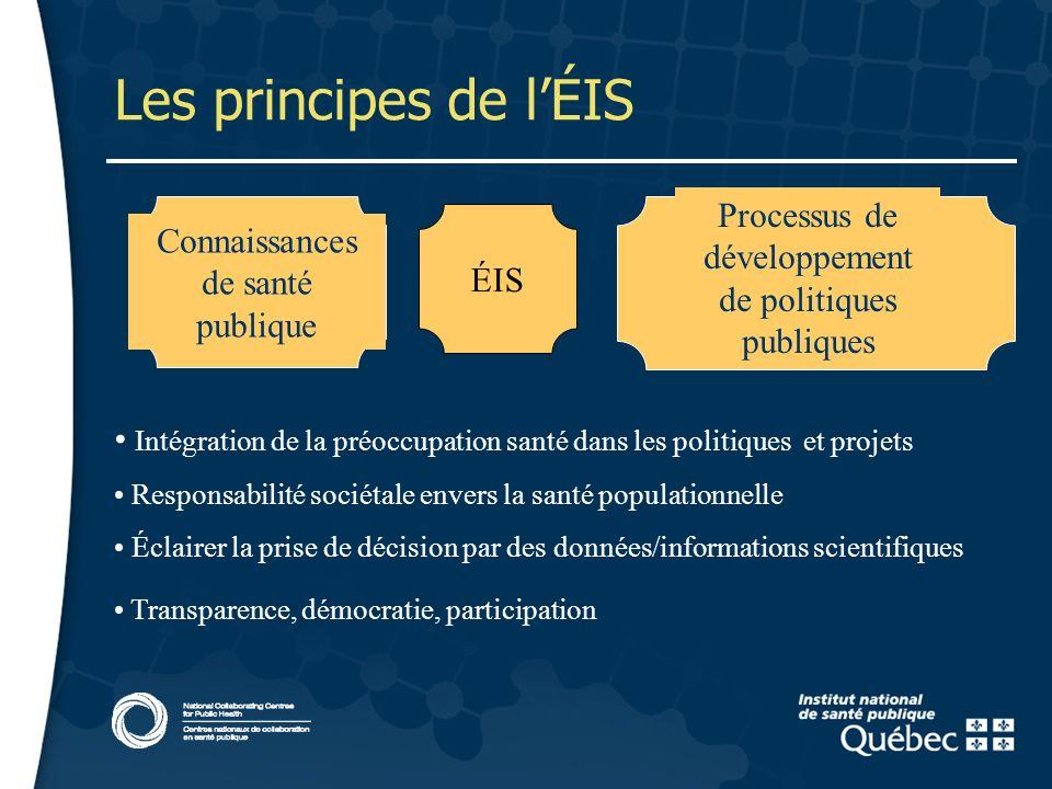 5 Les principes de lÉIS Connaissances de santé publique Processus de développement de politiques publiques ÉIS Intégration de la préoccupation santé dans les politiques et projets Responsabilité sociétale envers la santé populationnelle Éclairer la prise de décision par des données/informations scientifiques Transparence, démocratie, participation