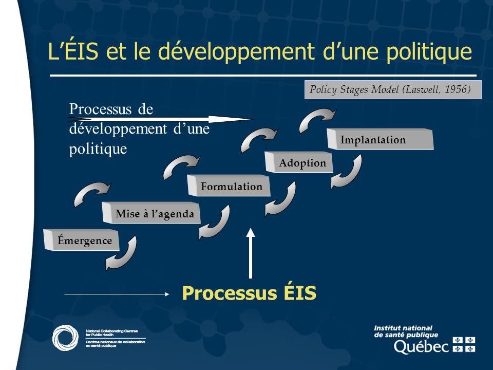 6 LÉIS et le développement dune politique Émergence Mise à lagenda Formulation Adoption Implantation Processus de développement dune politique Processus ÉIS Policy Stages Model (Laswell, 1956)