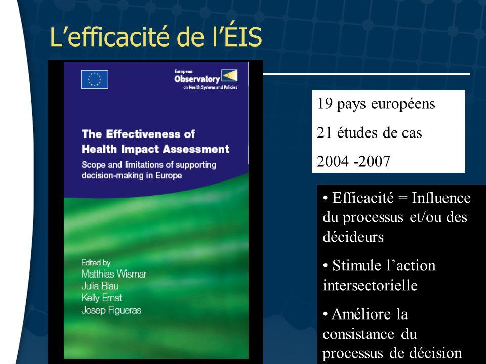 8 Lefficacité de lÉIS Efficacité = Influence du processus et/ou des décideurs Stimule laction intersectorielle Améliore la consistance du processus de décision 19 pays européens 21 études de cas 2004 -2007