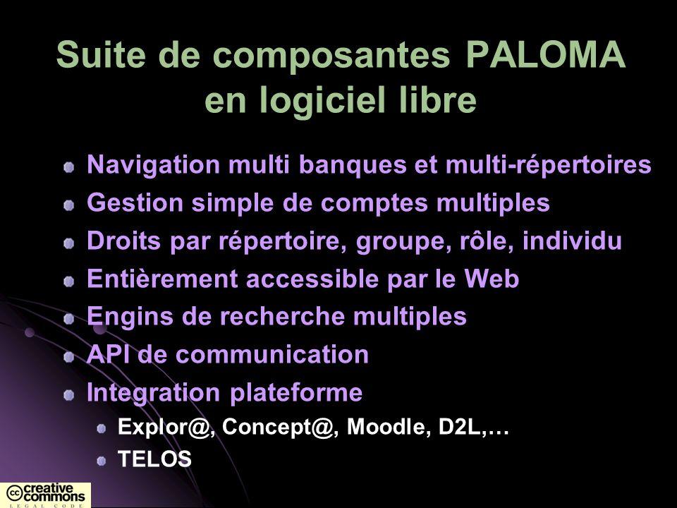 Suite de composantes PALOMA en logiciel libre Navigation multi banques et multi-répertoires Gestion simple de comptes multiples Droits par répertoire,