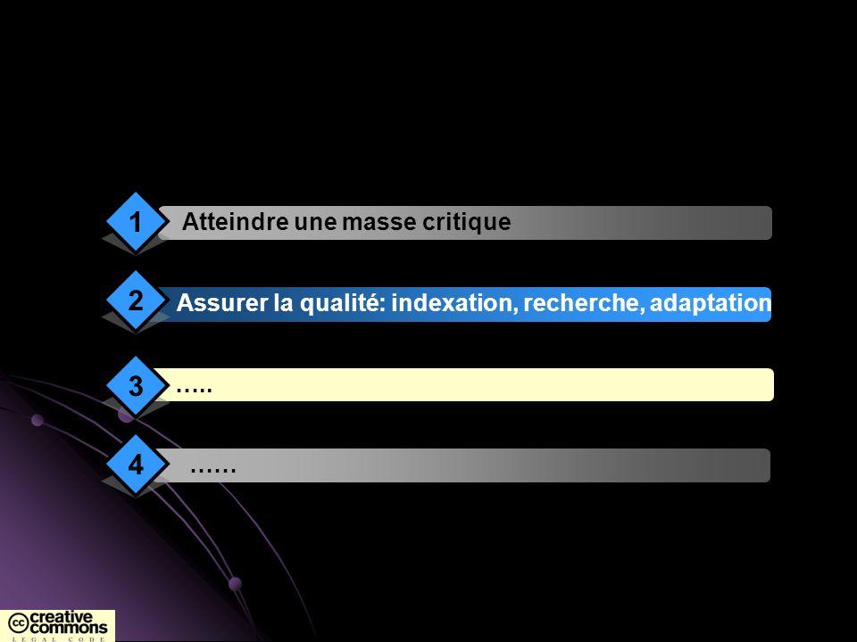 Atteindre une masse critique Assurer la qualité: indexation, recherche, adaptation ….. Conclusion 1 2 3 4 ……