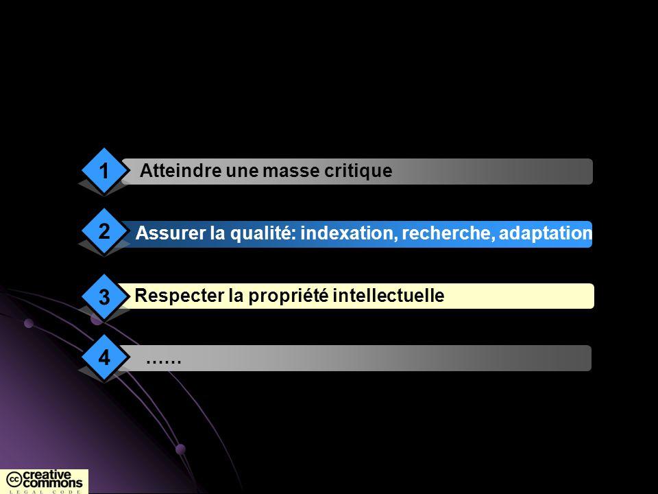 Atteindre une masse critique Assurer la qualité: indexation, recherche, adaptation Respecter la propriété intellectuelle Conclusion 1 2 3 4 ……