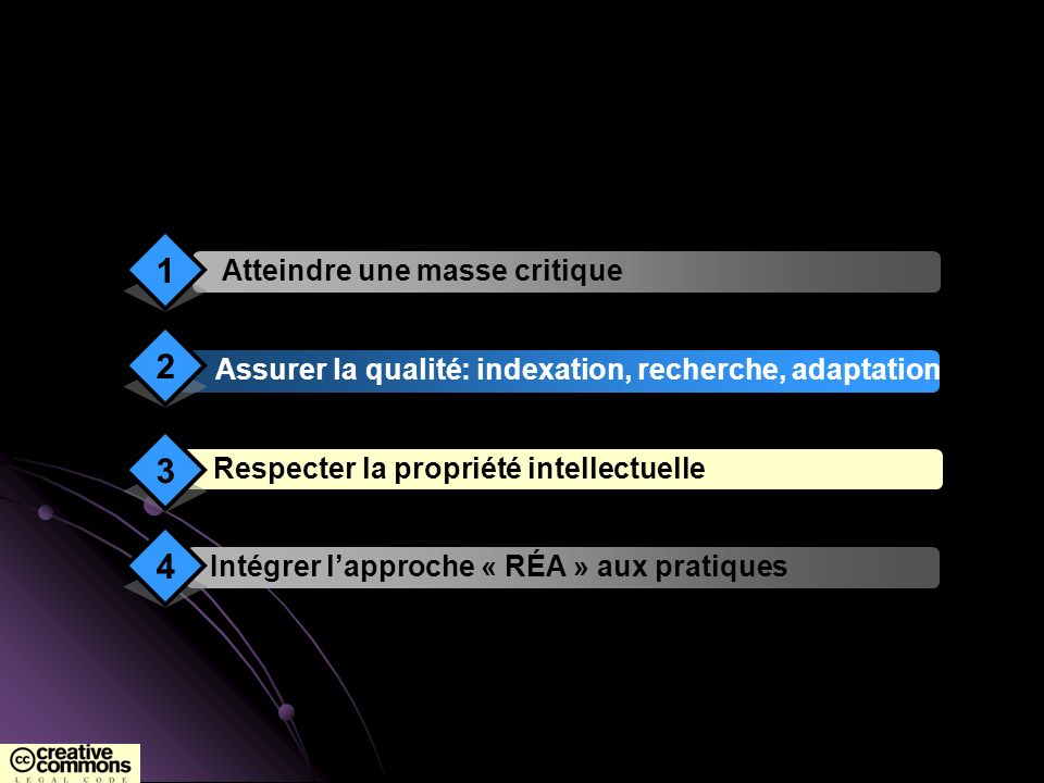 Atteindre une masse critique Assurer la qualité: indexation, recherche, adaptation Respecter la propriété intellectuelle Conclusion 1 2 3 4 Intégrer l
