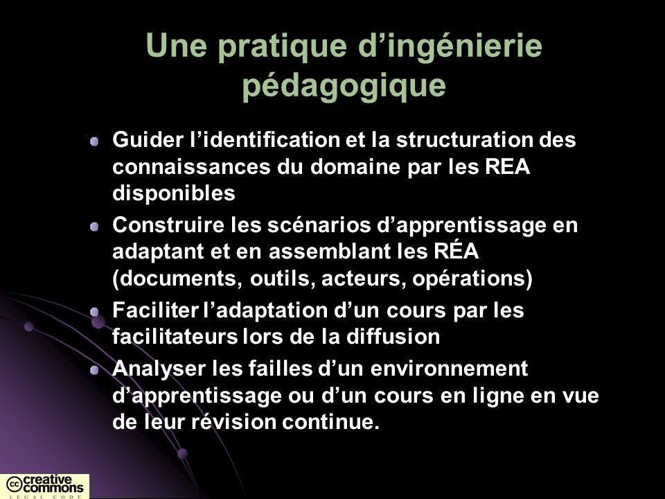 Une pratique dingénierie pédagogique Guider lidentification et la structuration des connaissances du domaine par les REA disponibles Construire les sc
