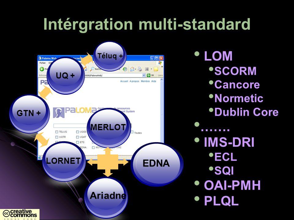 Intérgration multi-standard Ariadne UQ + Téluq + EDNA GTN + MERLOT LORNET LOM SCORM Cancore Normetic Dublin Core ……. IMS-DRI ECL SQI OAI-PMH PLQL