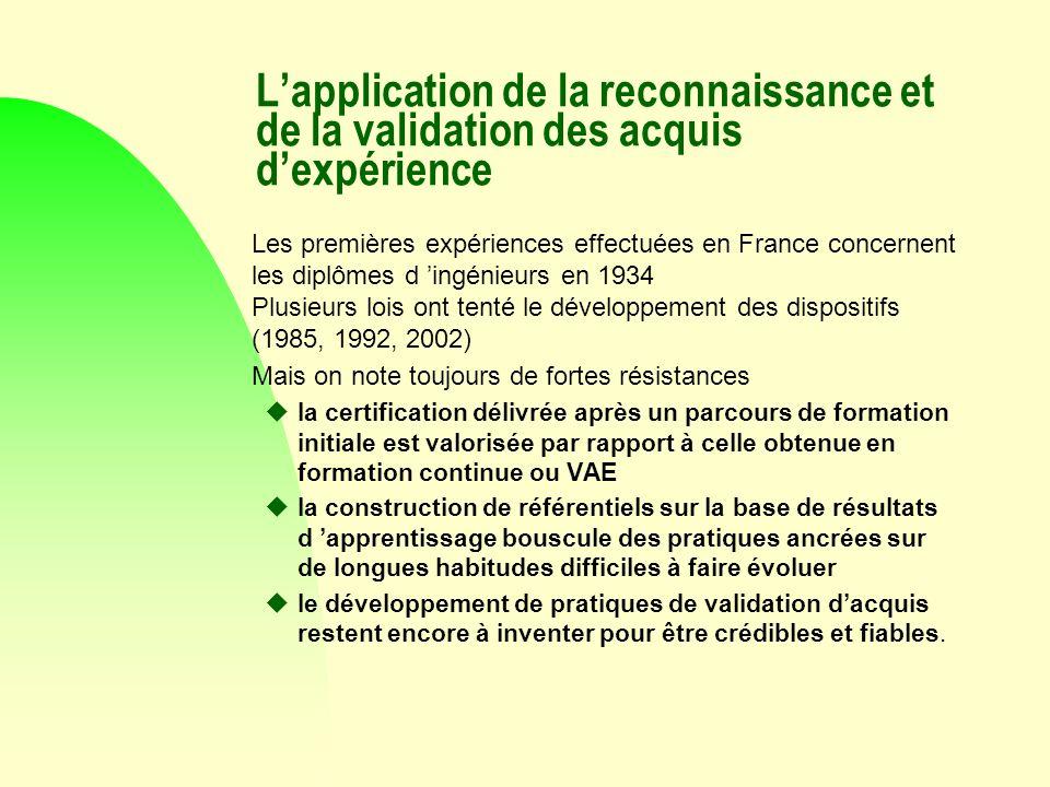 Lapplication de la reconnaissance et de la validation des acquis dexpérience Les premières expériences effectuées en France concernent les diplômes d