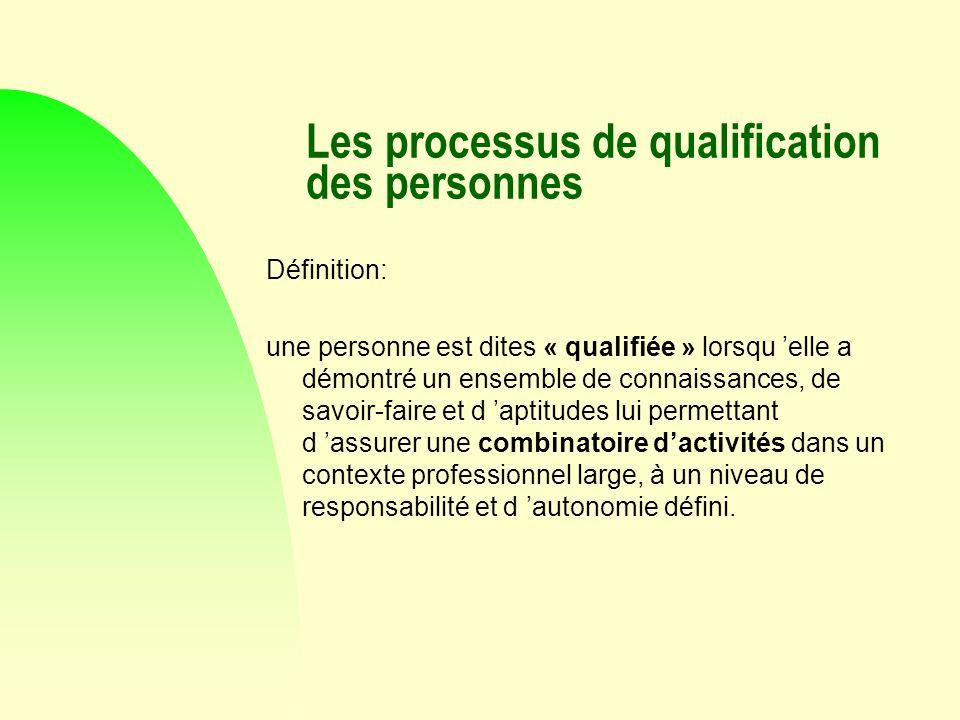 Les processus de qualification des personnes Définition: une personne est dites « qualifiée » lorsqu elle a démontré un ensemble de connaissances, de