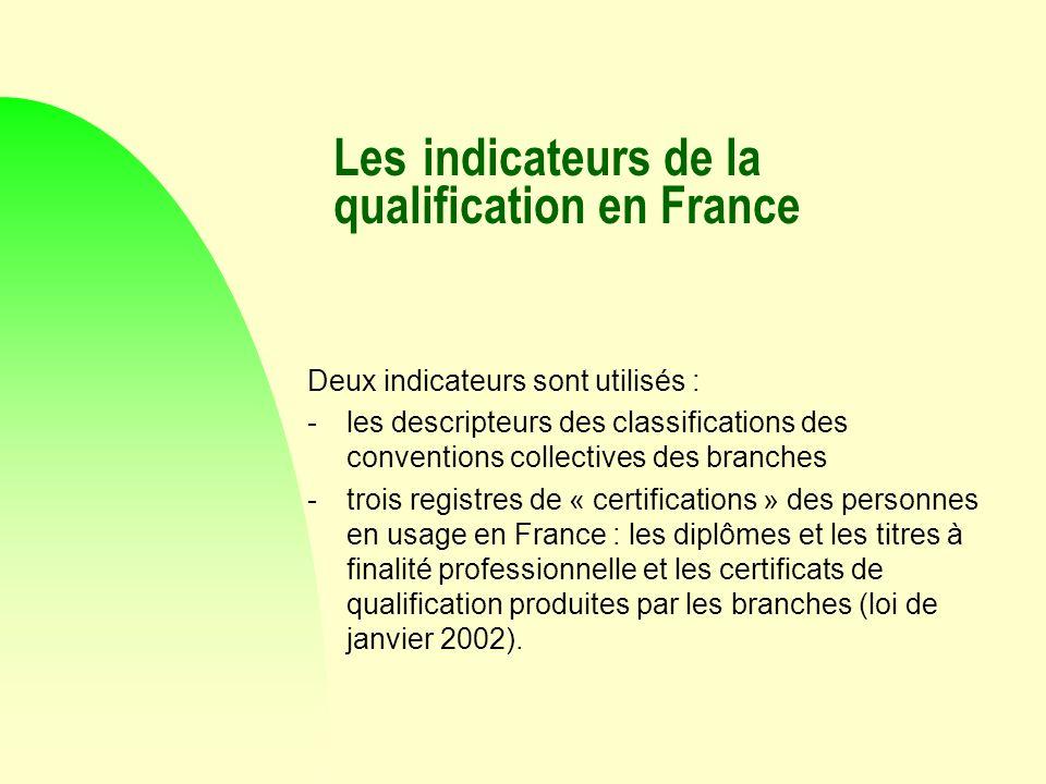 Les indicateurs de la qualification en France Deux indicateurs sont utilisés : - les descripteurs des classifications des conventions collectives des branches - trois registres de « certifications » des personnes en usage en France : les diplômes et les titres à finalité professionnelle et les certificats de qualification produites par les branches (loi de janvier 2002).