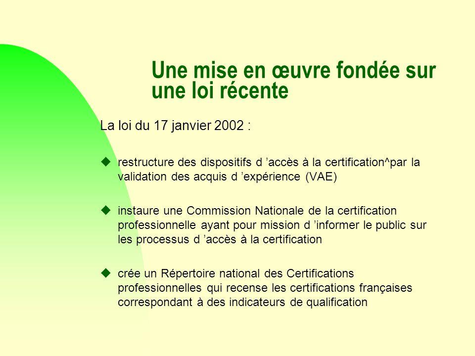 Une mise en œuvre fondée sur une loi récente La loi du 17 janvier 2002 : urestructure des dispositifs d accès à la certification^par la validation des