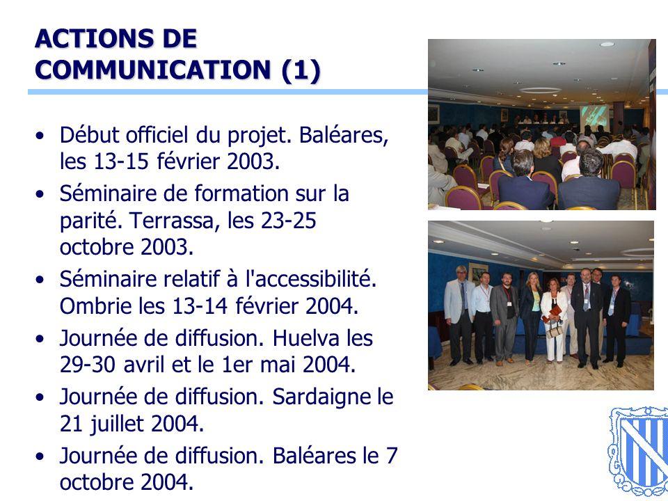 15 ACTIONS DE COMMUNICATION (1) Début officiel du projet.