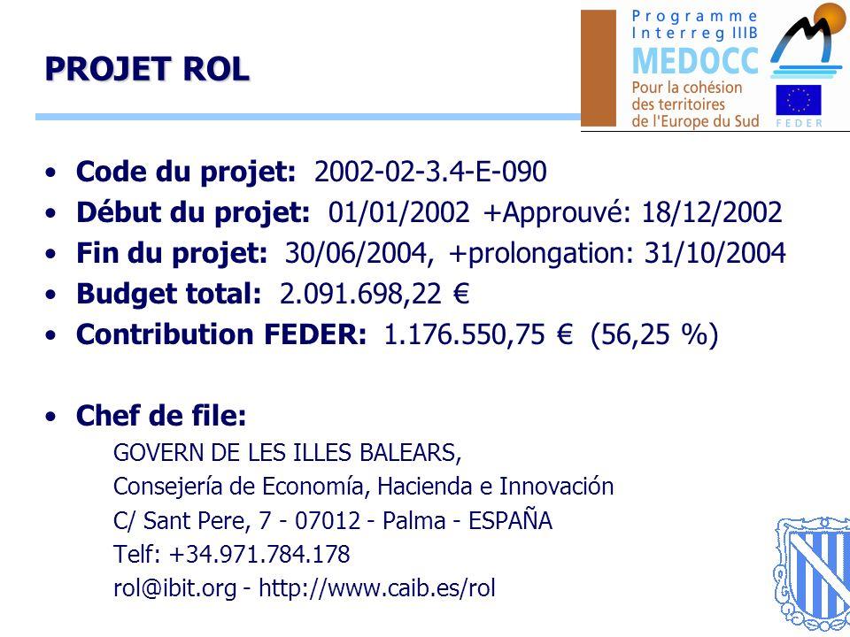 3 PROJET ROL Code du projet: 2002-02-3.4-E-090 Début du projet: 01/01/2002 +Approuvé: 18/12/2002 Fin du projet: 30/06/2004, +prolongation: 31/10/2004 Budget total: 2.091.698,22 Contribution FEDER: 1.176.550,75 (56,25 %) Chef de file: GOVERN DE LES ILLES BALEARS, Consejería de Economía, Hacienda e Innovación C/ Sant Pere, 7 - 07012 - Palma - ESPAÑA Telf: +34.971.784.178 rol@ibit.org - http://www.caib.es/rol