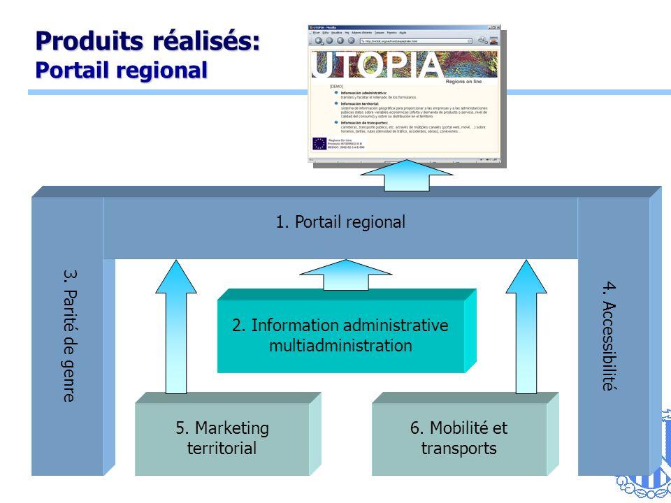7 Produits réalisés: Portail regional 2. Information administrative multiadministration 5.