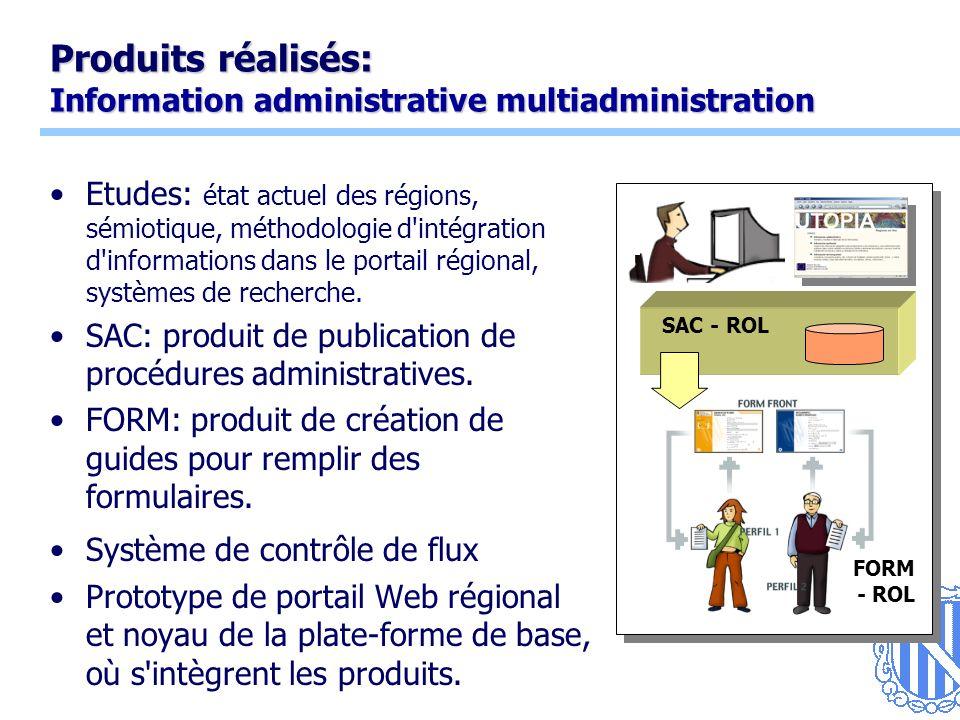 8 Produits réalisés: Information administrative multiadministration Etudes: état actuel des régions, sémiotique, méthodologie d intégration d informations dans le portail régional, systèmes de recherche.
