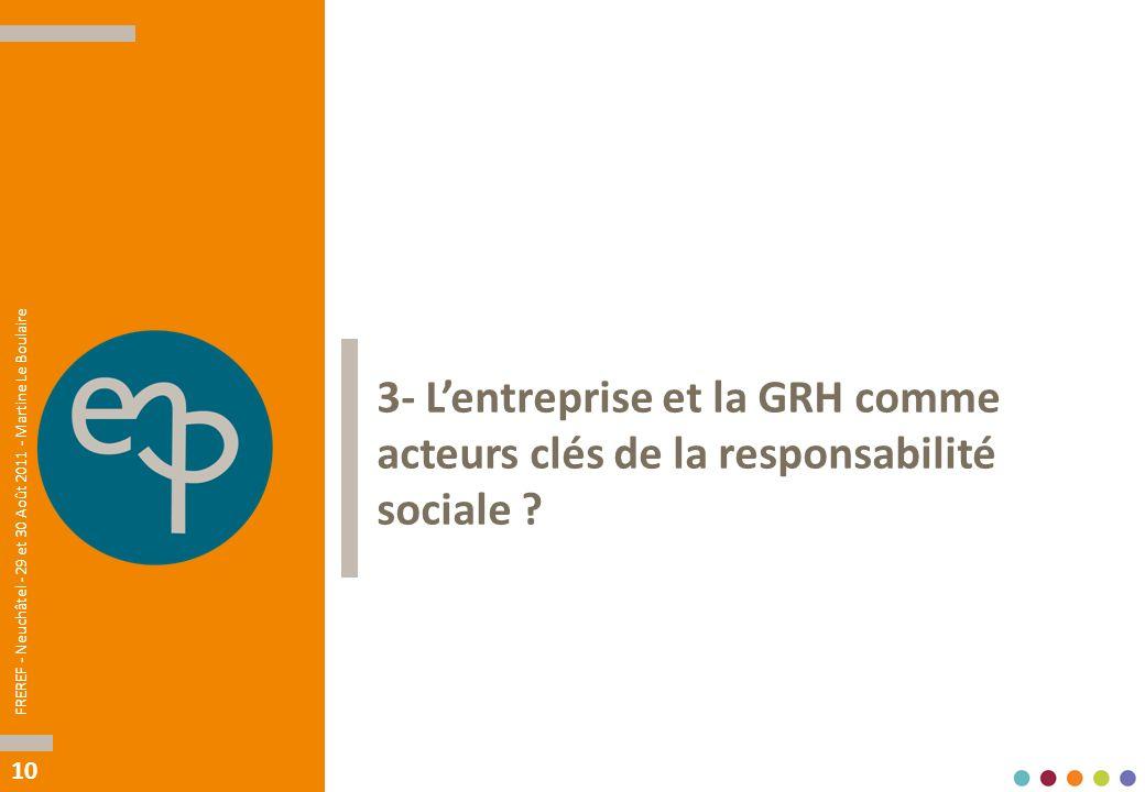 10 3- Lentreprise et la GRH comme acteurs clés de la responsabilité sociale .