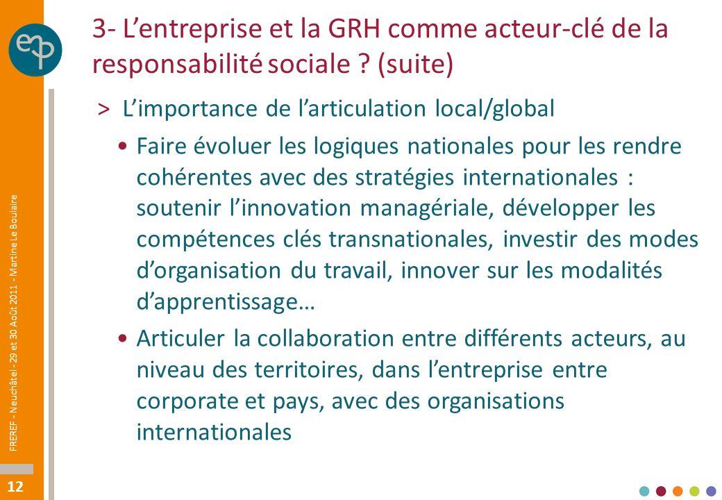 12 3- Lentreprise et la GRH comme acteur-clé de la responsabilité sociale .