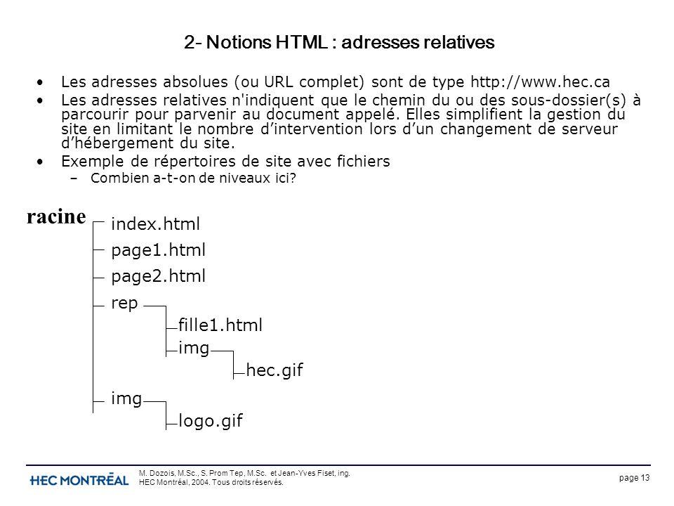 page 13 M. Dozois, M.Sc., S. Prom Tep, M.Sc. et Jean-Yves Fiset, ing. HEC Montréal, 2004. Tous droits réservés. 2- Notions HTML : adresses relatives L