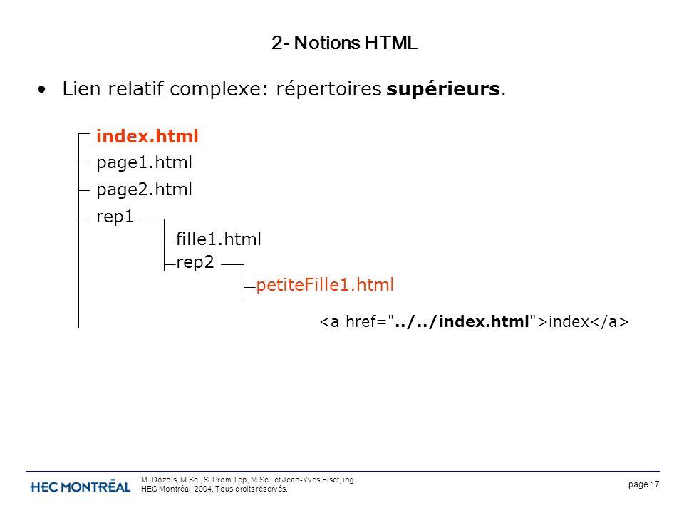 page 17 M. Dozois, M.Sc., S. Prom Tep, M.Sc. et Jean-Yves Fiset, ing. HEC Montréal, 2004. Tous droits réservés. 2- Notions HTML Lien relatif complexe: