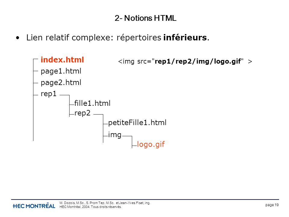 page 19 M. Dozois, M.Sc., S. Prom Tep, M.Sc. et Jean-Yves Fiset, ing. HEC Montréal, 2004. Tous droits réservés. 2- Notions HTML Lien relatif complexe: