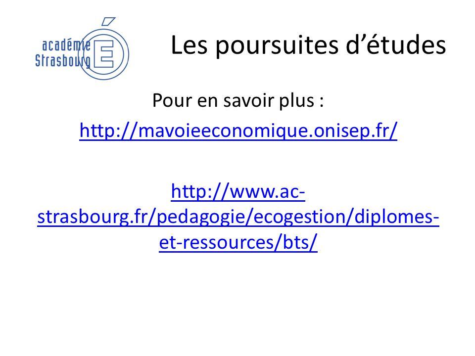 Les poursuites détudes Pour en savoir plus : http://mavoieeconomique.onisep.fr/ http://www.ac- strasbourg.fr/pedagogie/ecogestion/diplomes- et-ressour