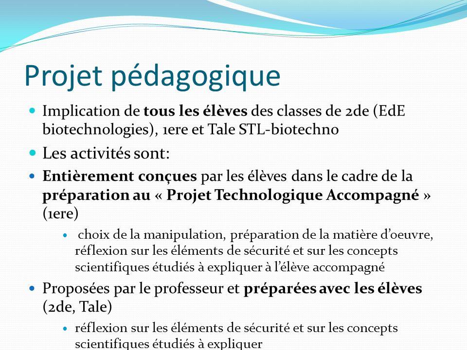 Projet pédagogique Implication de tous les élèves des classes de 2de (EdE biotechnologies), 1ere et Tale STL-biotechno Les activités sont: Entièrement